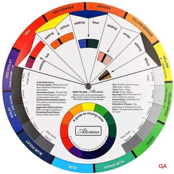 Circulo Cromático de 12 colores aerografía