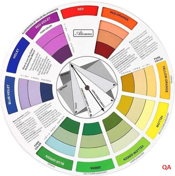 Circulo cromático colores aerografía